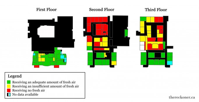 New Ventilation Floor Plan and Legend