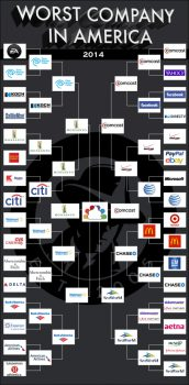 The tournament bracket and rankings of the 2014 Consumerist's Worst Company In America. (Image courtesy of Consumerist)