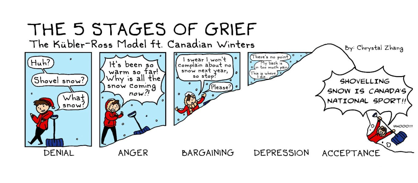 5 stages of grief 1